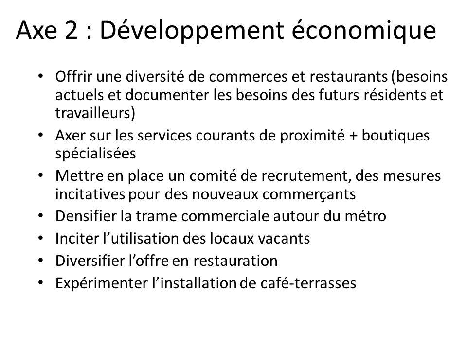 Axe 2 : Développement économique