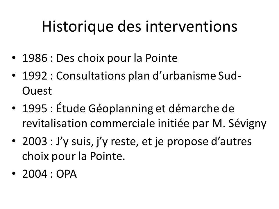 Historique des interventions