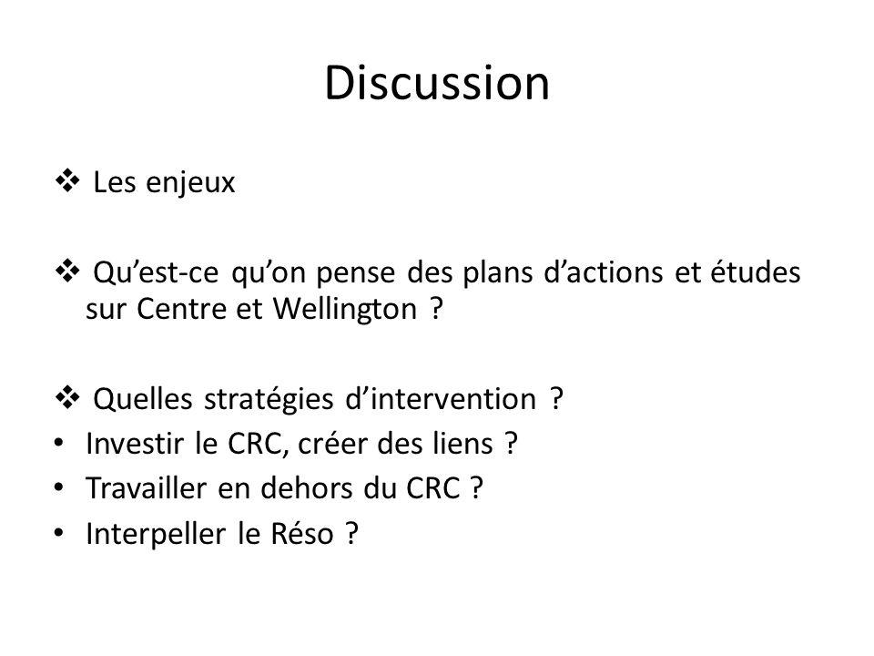 Discussion Les enjeux. Qu'est-ce qu'on pense des plans d'actions et études sur Centre et Wellington
