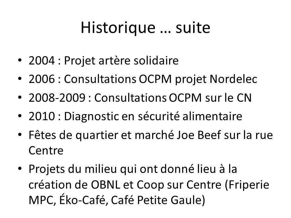 Historique … suite 2004 : Projet artère solidaire