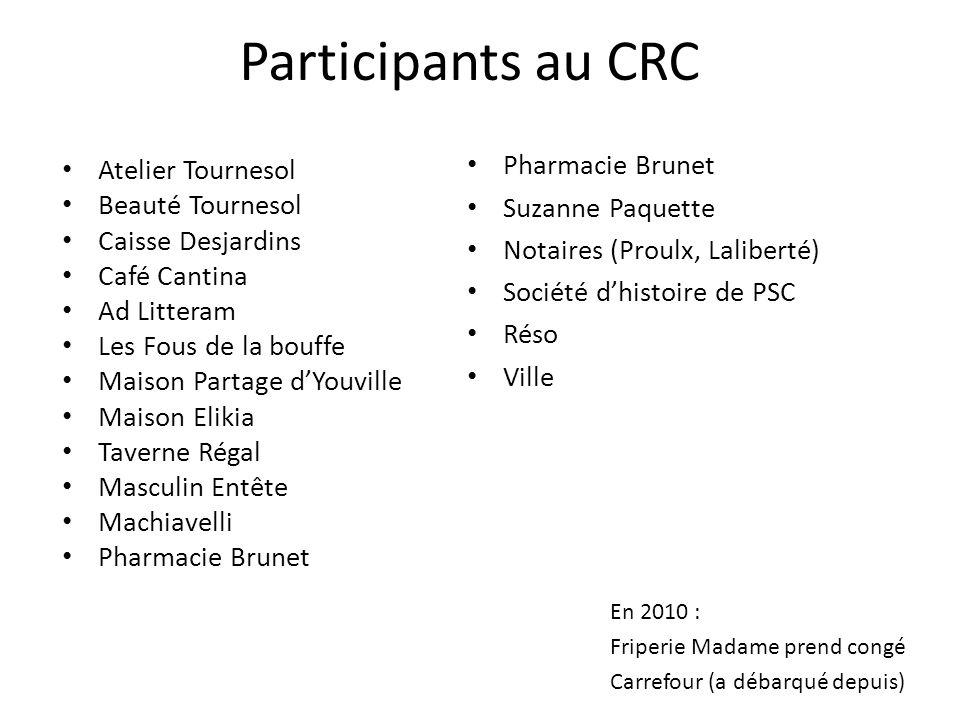 Participants au CRC Pharmacie Brunet Suzanne Paquette