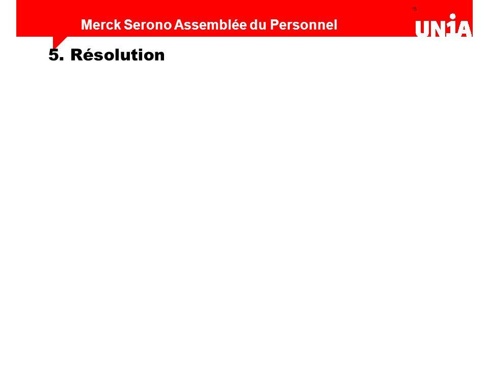 5. Résolution