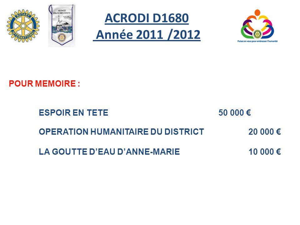 ACRODI D1680 Année 2011 /2012 POUR MEMOIRE : ESPOIR EN TETE 50 000 €