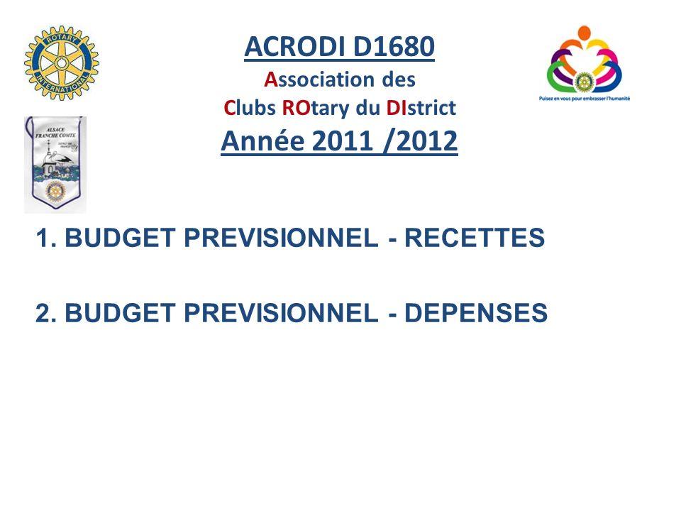 ACRODI D1680 Association des Clubs ROtary du DIstrict Année 2011 /2012
