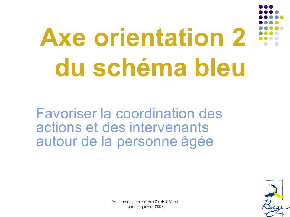 Axe orientation 2 du schéma bleu