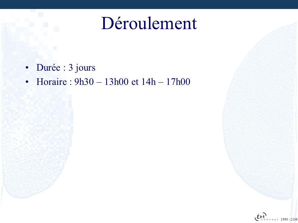 Déroulement Durée : 3 jours Horaire : 9h30 – 13h00 et 14h – 17h00