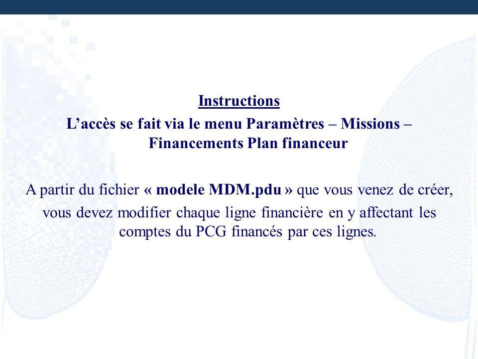 A partir du fichier « modele MDM.pdu » que vous venez de créer,