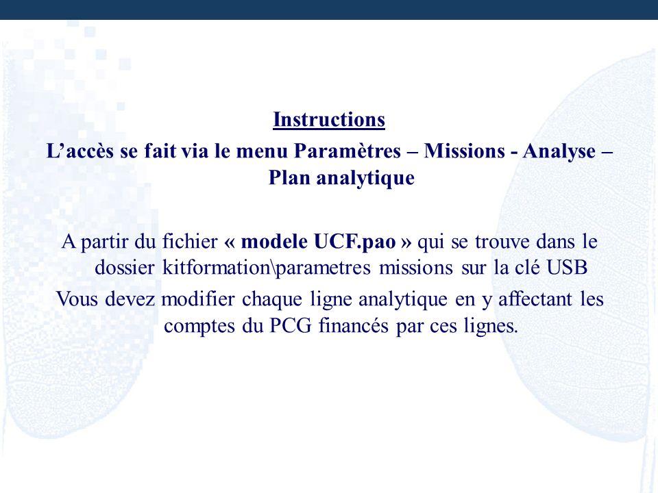 Instructions L'accès se fait via le menu Paramètres – Missions - Analyse – Plan analytique.