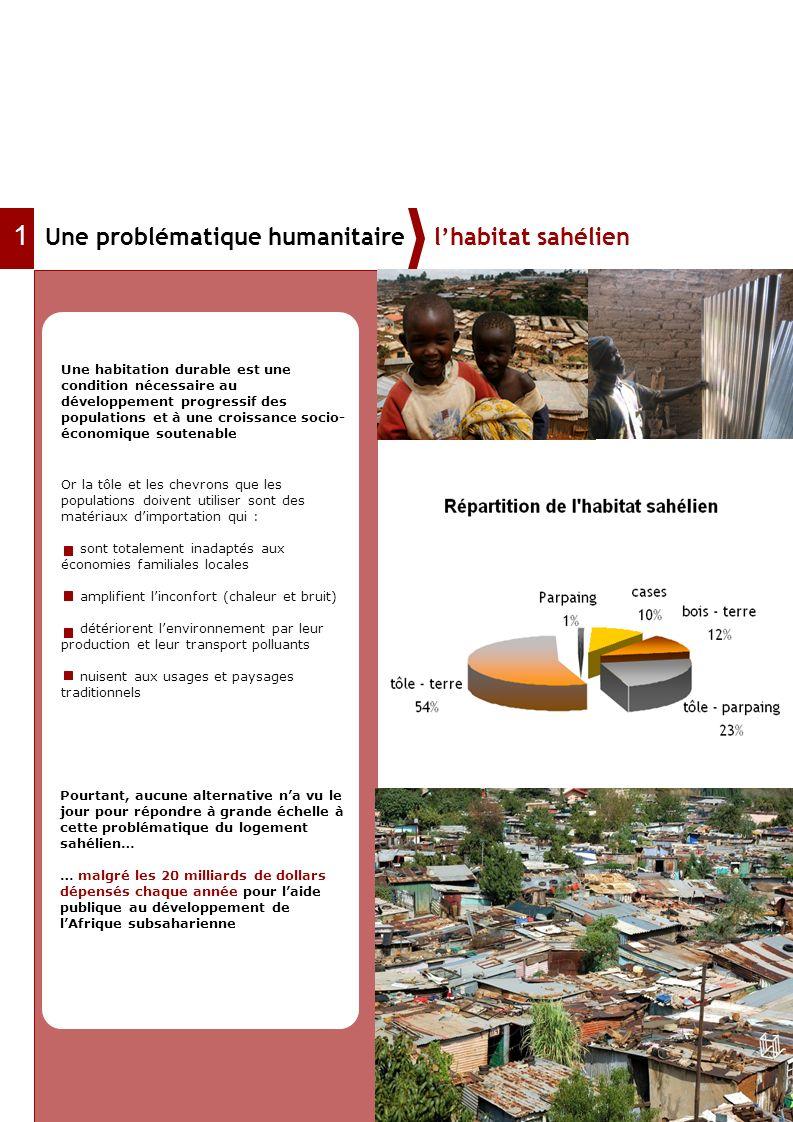1 Une problématique humanitaire l'habitat sahélien