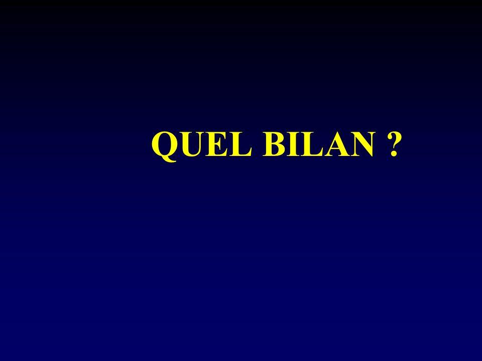 QUEL BILAN
