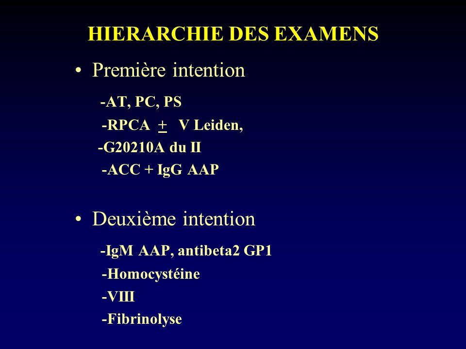 HIERARCHIE DES EXAMENS