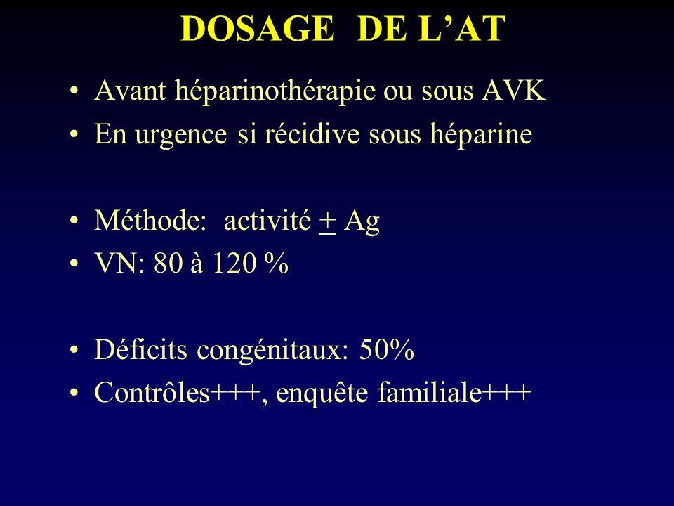 DOSAGE DE L'AT Avant héparinothérapie ou sous AVK
