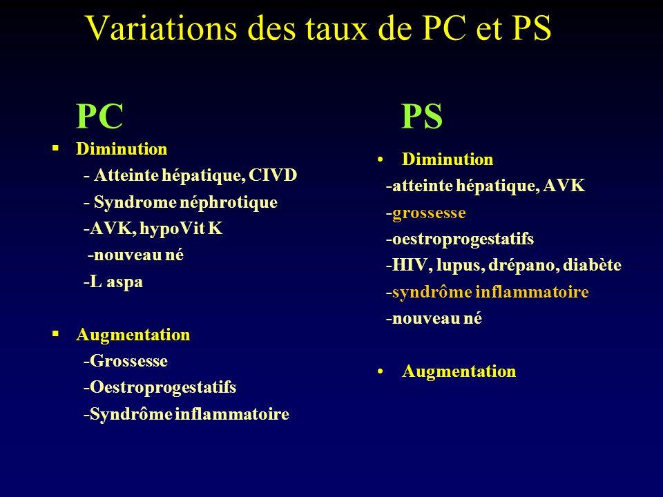 Variations des taux de PC et PS PC PS