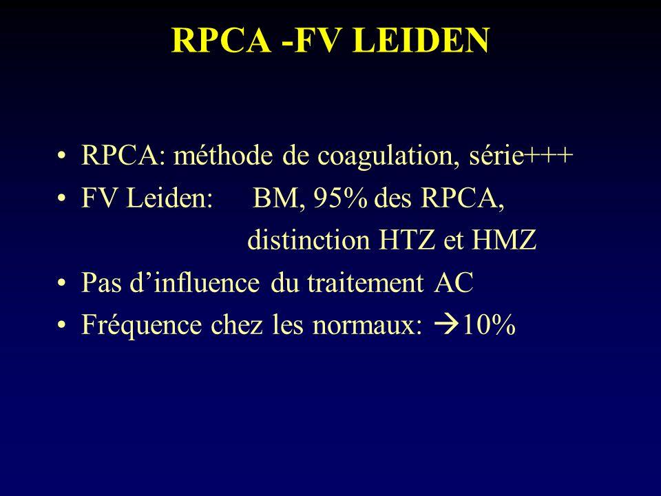 RPCA -FV LEIDEN RPCA: méthode de coagulation, série+++