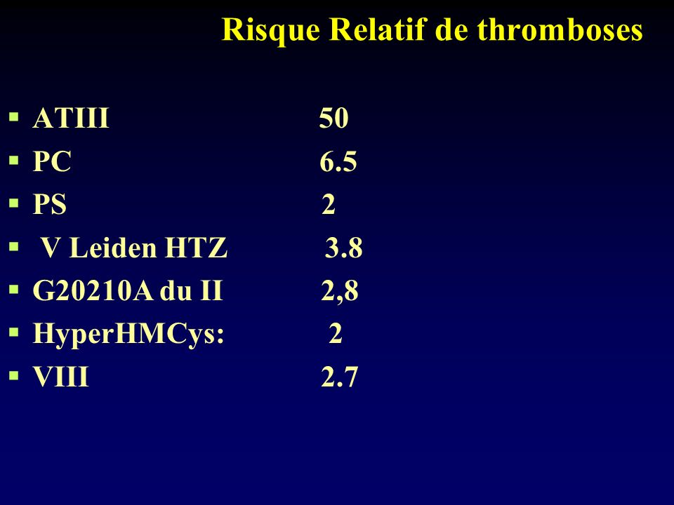 Risque Relatif de thromboses