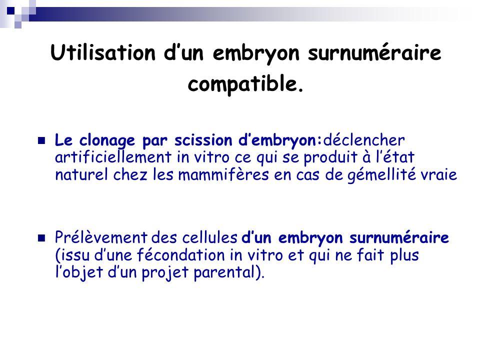 Utilisation d'un embryon surnuméraire compatible.