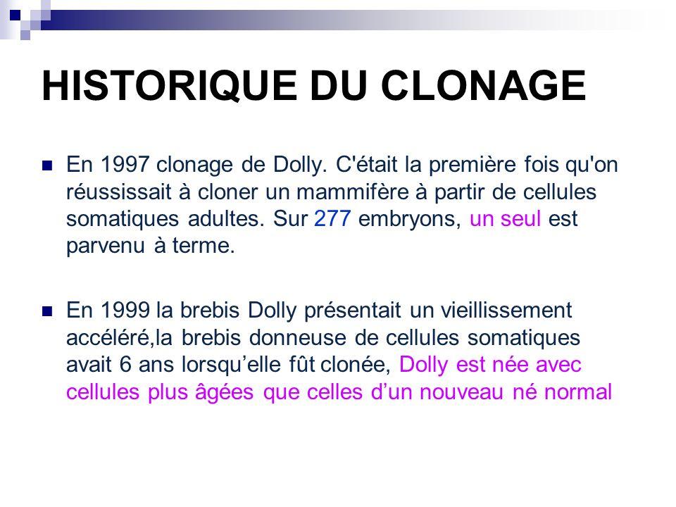 HISTORIQUE DU CLONAGE