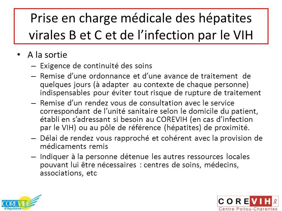 Prise en charge médicale des hépatites virales B et C et de l'infection par le VIH