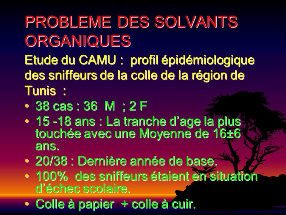 PROBLEME DES SOLVANTS ORGANIQUES