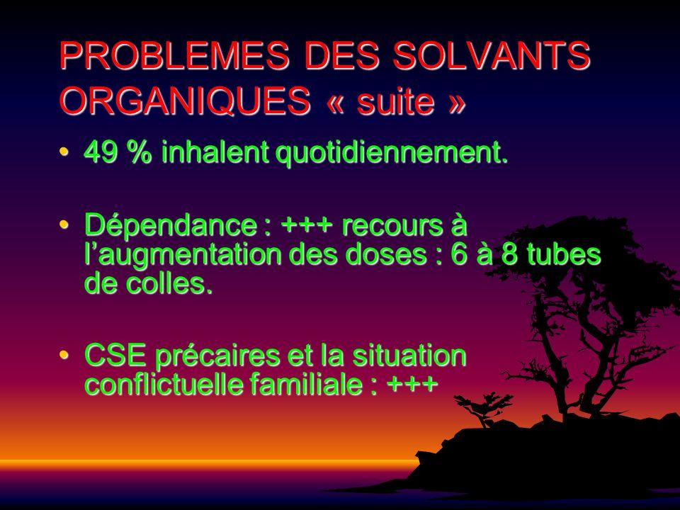 PROBLEMES DES SOLVANTS ORGANIQUES « suite »