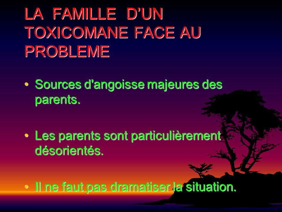 LA FAMILLE D'UN TOXICOMANE FACE AU PROBLEME