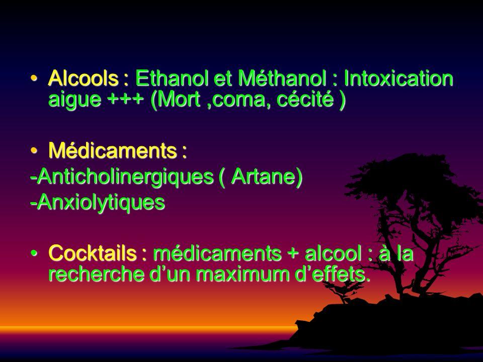 Alcools : Ethanol et Méthanol : Intoxication aigue +++ (Mort ,coma, cécité )