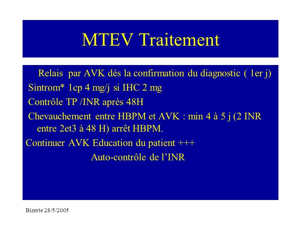 MTEV Traitement Relais par AVK dés la confirmation du diagnostic ( 1er j) Sintrom* 1cp 4 mg/j si IHC 2 mg.
