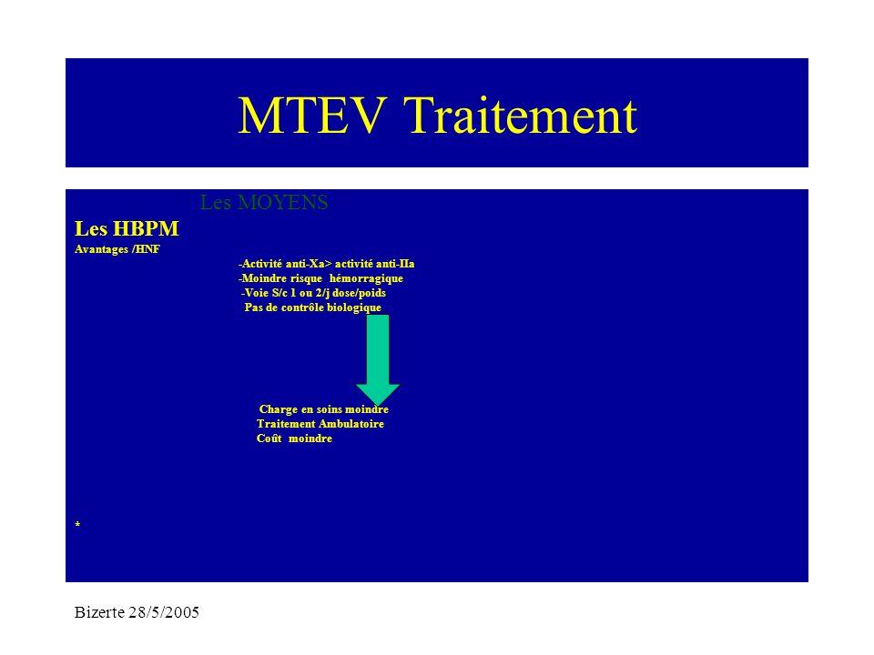 MTEV Traitement Les MOYENS Les HBPM Bizerte 28/5/2005 Avantages /HNF