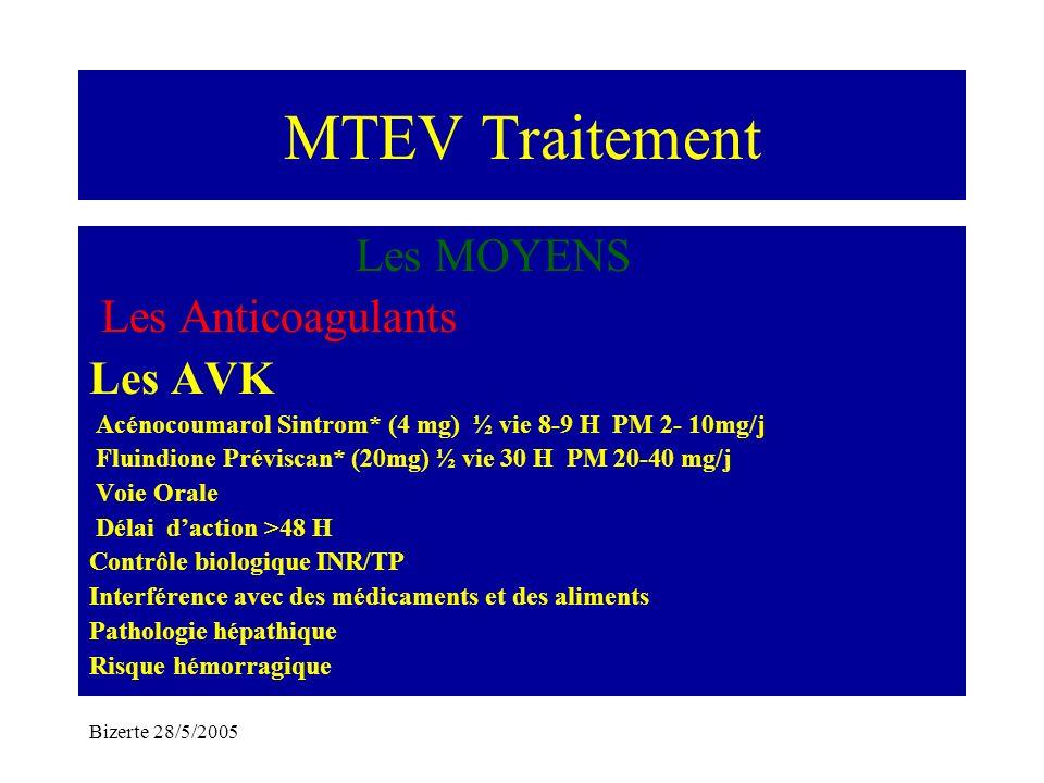 MTEV Traitement Les MOYENS Les Anticoagulants Les AVK