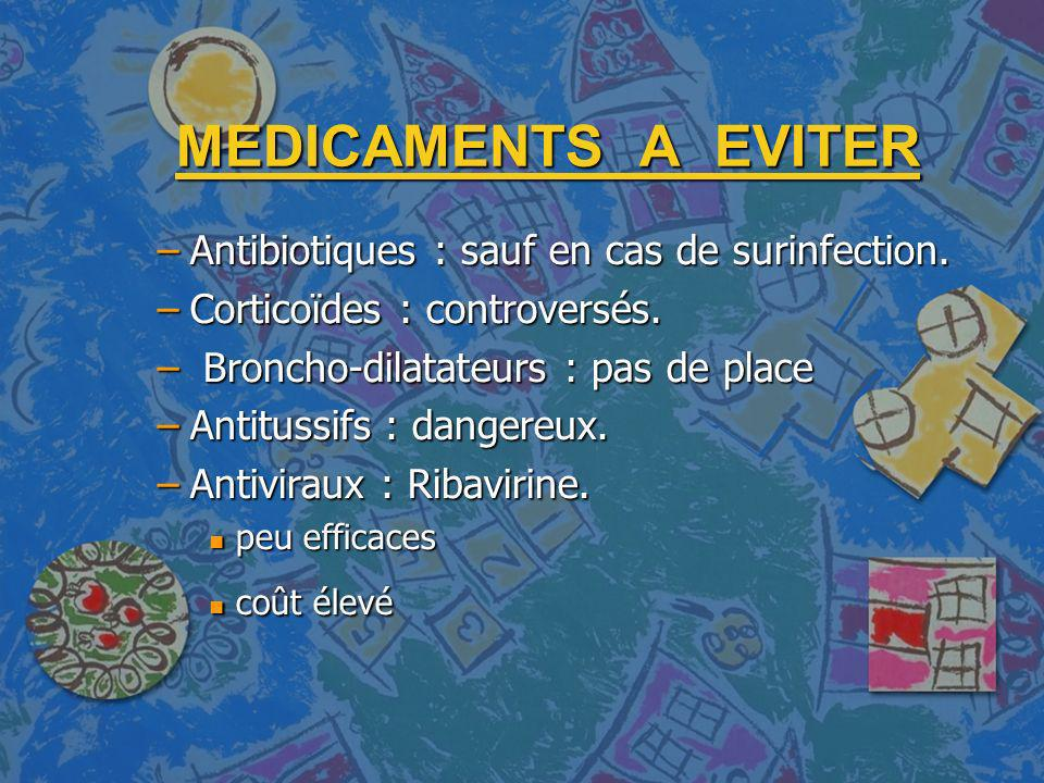 MEDICAMENTS A EVITER Antibiotiques : sauf en cas de surinfection.