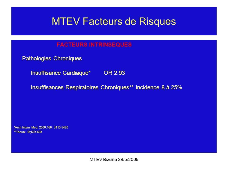 MTEV Facteurs de Risques