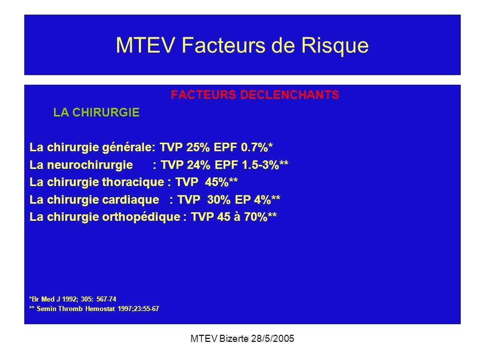 MTEV Facteurs de Risque