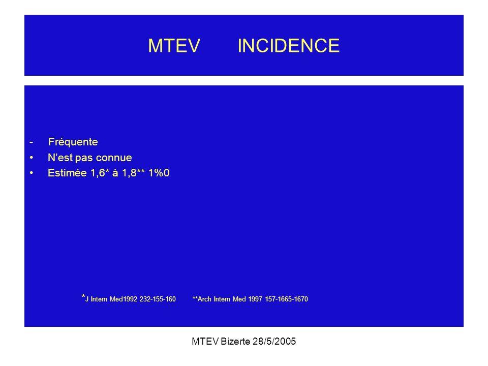 MTEV INCIDENCE - Fréquente N'est pas connue Estimée 1,6* à 1,8** 1%0