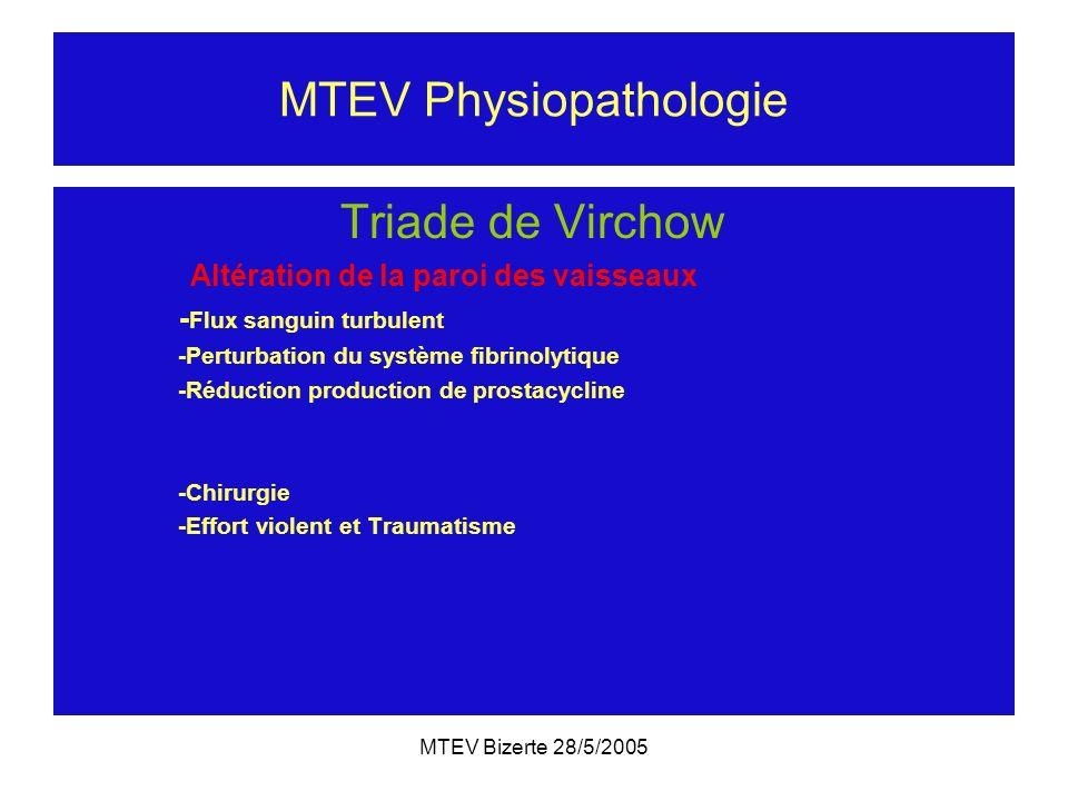 MTEV Physiopathologie