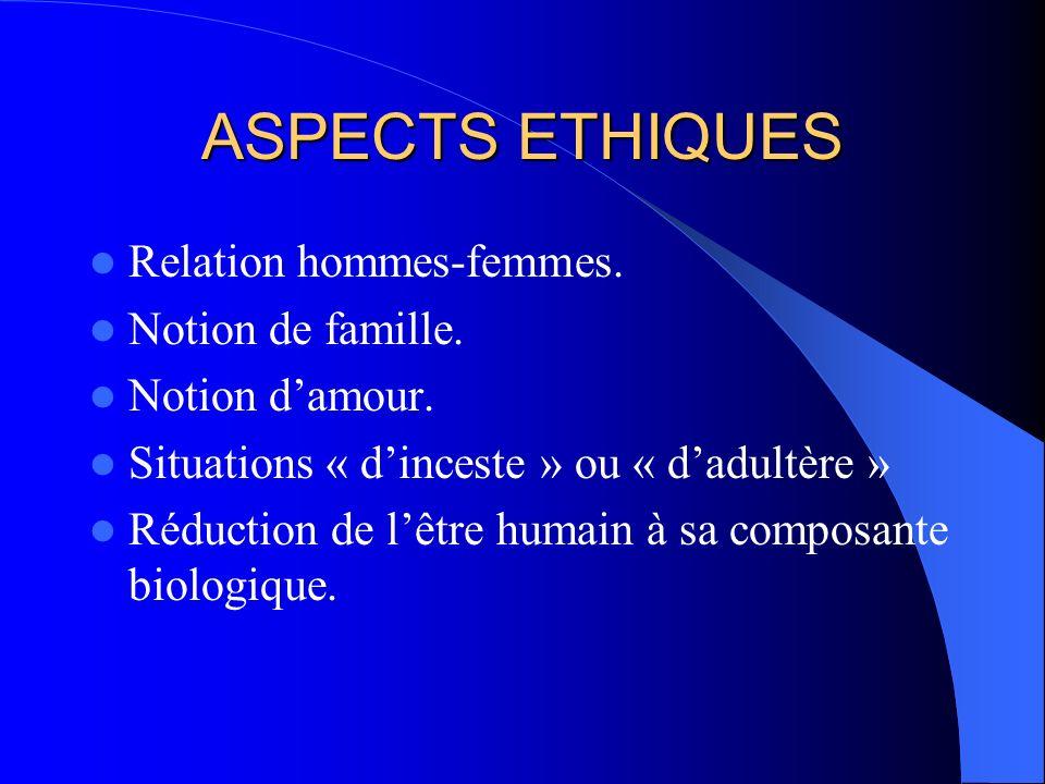 ASPECTS ETHIQUES Relation hommes-femmes. Notion de famille.