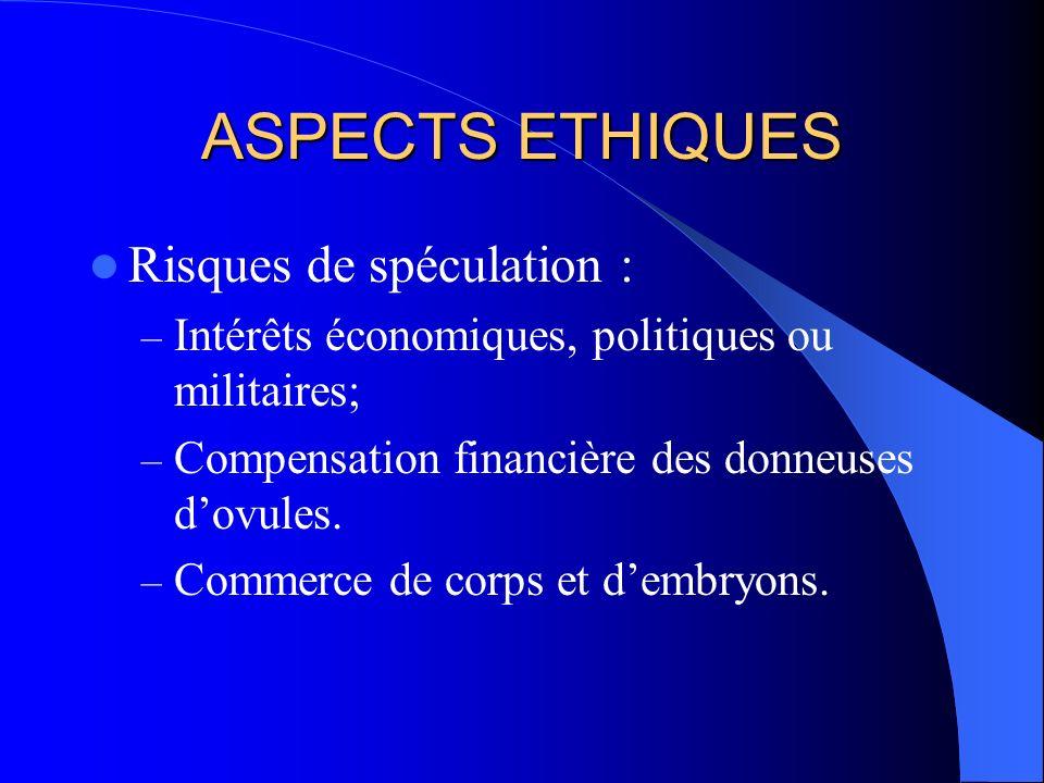 ASPECTS ETHIQUES Risques de spéculation :