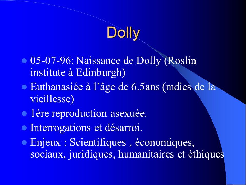 Dolly 05-07-96: Naissance de Dolly (Roslin institute à Edinburgh)