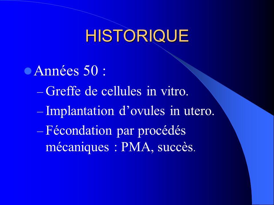 HISTORIQUE Années 50 : Greffe de cellules in vitro.