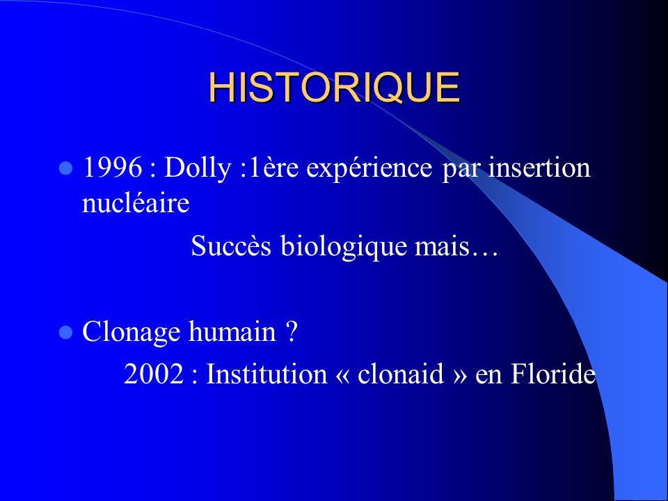 HISTORIQUE 1996 : Dolly :1ère expérience par insertion nucléaire