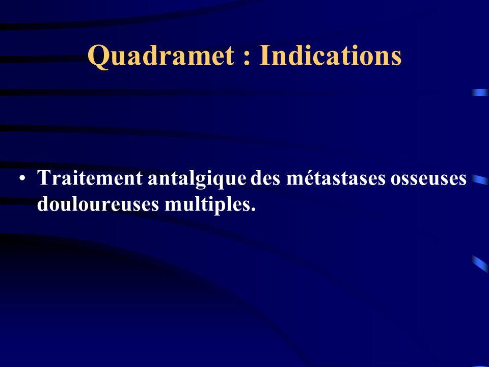 Quadramet : Indications