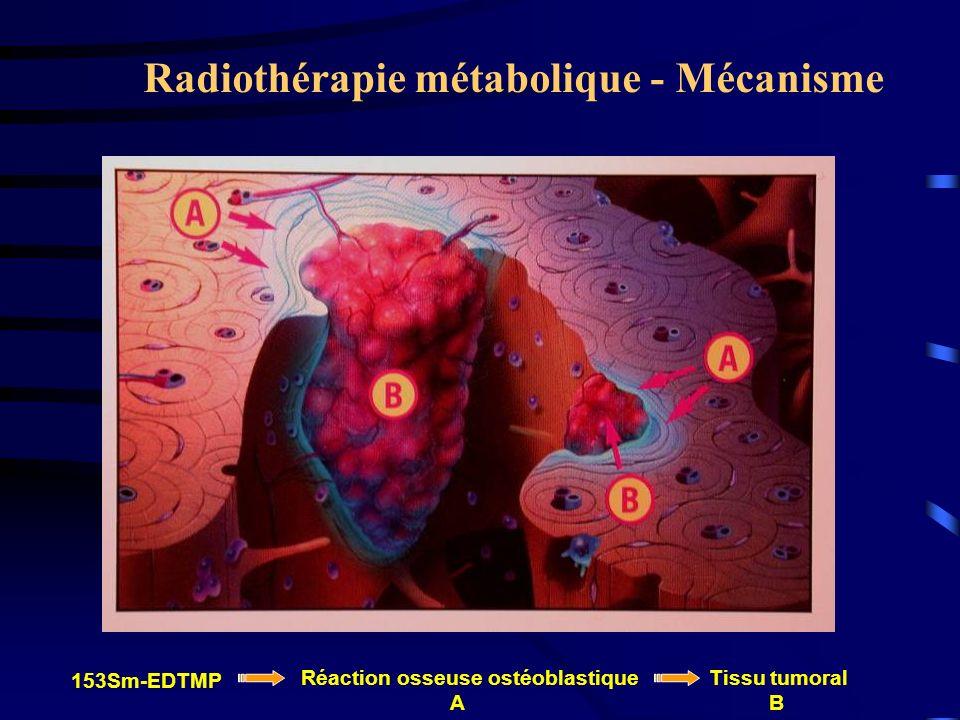 Radiothérapie métabolique - Mécanisme