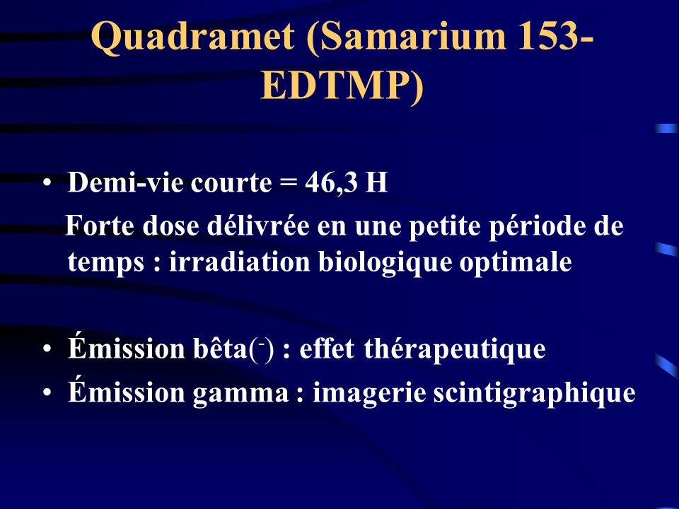 Quadramet (Samarium 153-EDTMP)