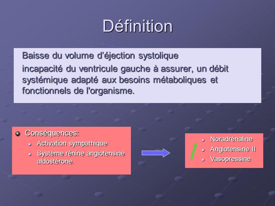 Définition Baisse du volume d'éjection systolique