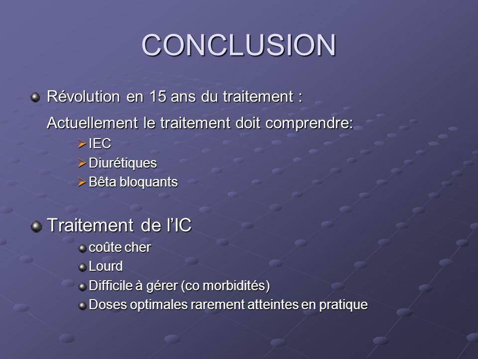 CONCLUSION Traitement de l'IC Révolution en 15 ans du traitement :