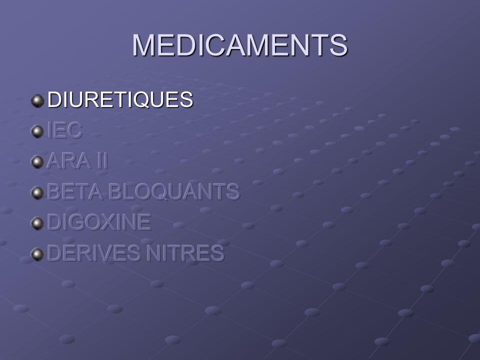 MEDICAMENTS DIURETIQUES IEC ARA II BETA BLOQUANTS DIGOXINE