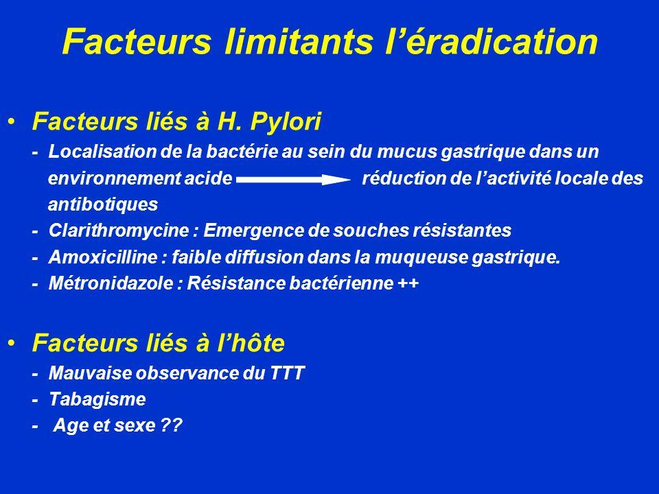 Facteurs limitants l'éradication