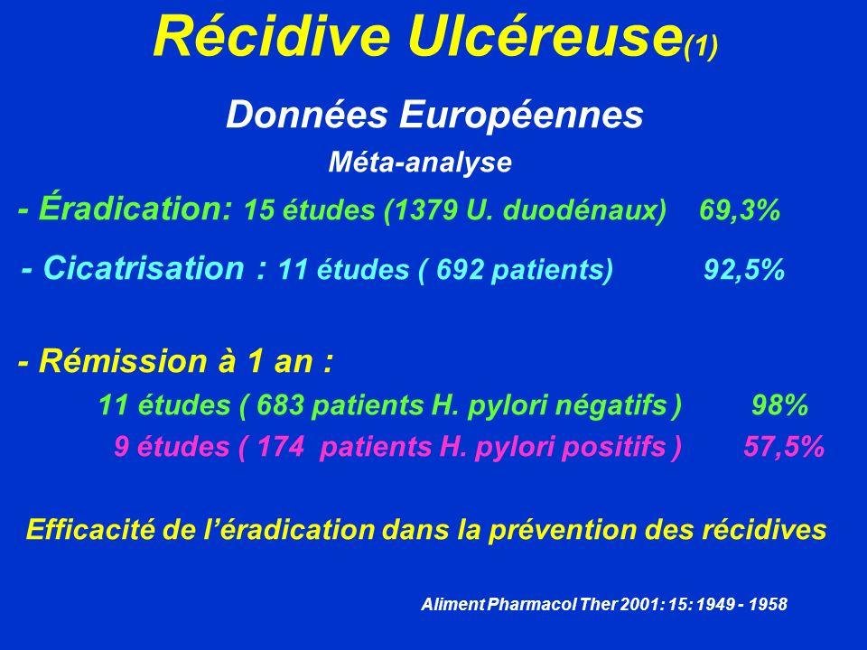 Récidive Ulcéreuse(1) Données Européennes. Méta-analyse. - Éradication: 15 études (1379 U. duodénaux) 69,3%