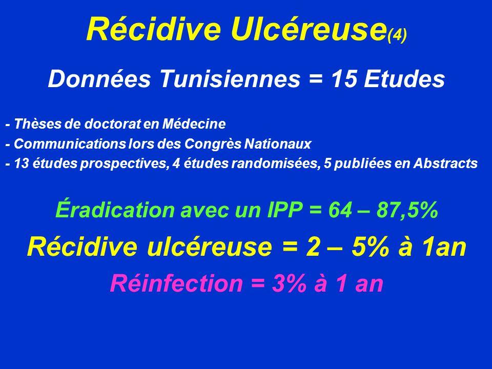 Récidive Ulcéreuse(4) Récidive ulcéreuse = 2 – 5% à 1an