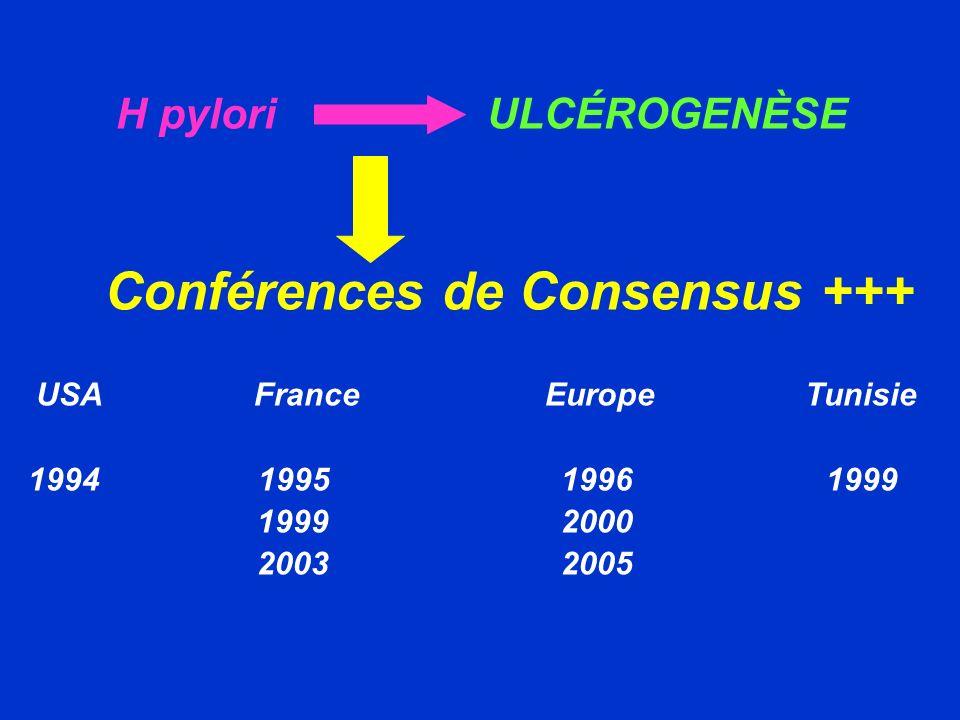 Conférences de Consensus +++
