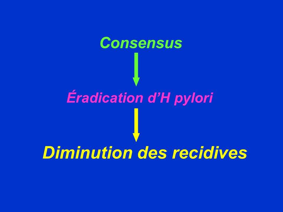 Consensus Éradication d'H pylori Diminution des recidives